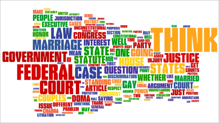 """Your DOMA wordcloud: """"Think"""""""