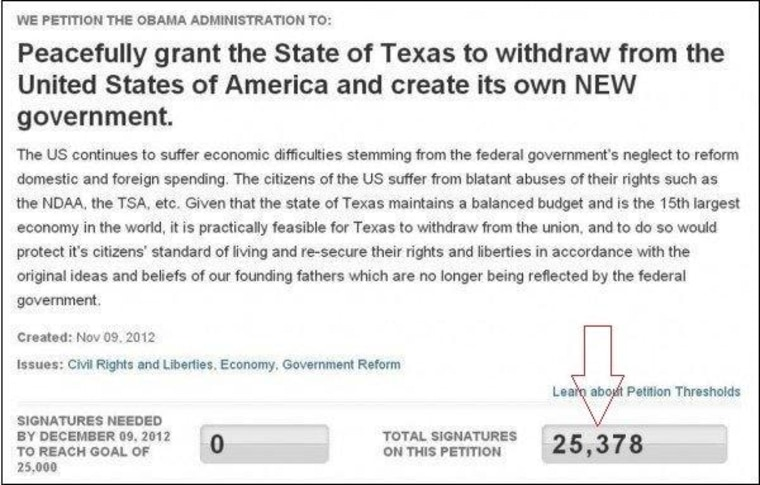The petition from Texas has gotten enough signatures to qualify for White House consideration.