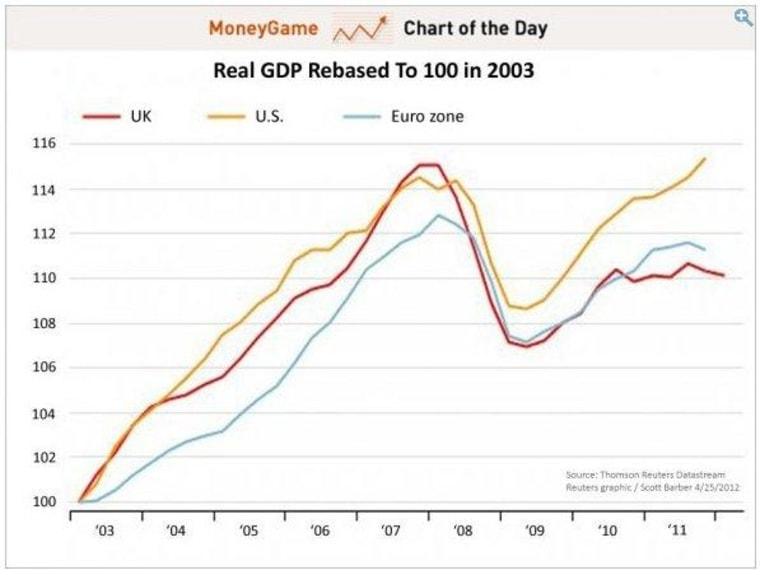 Why the U.K. recession matters in U.S. politics