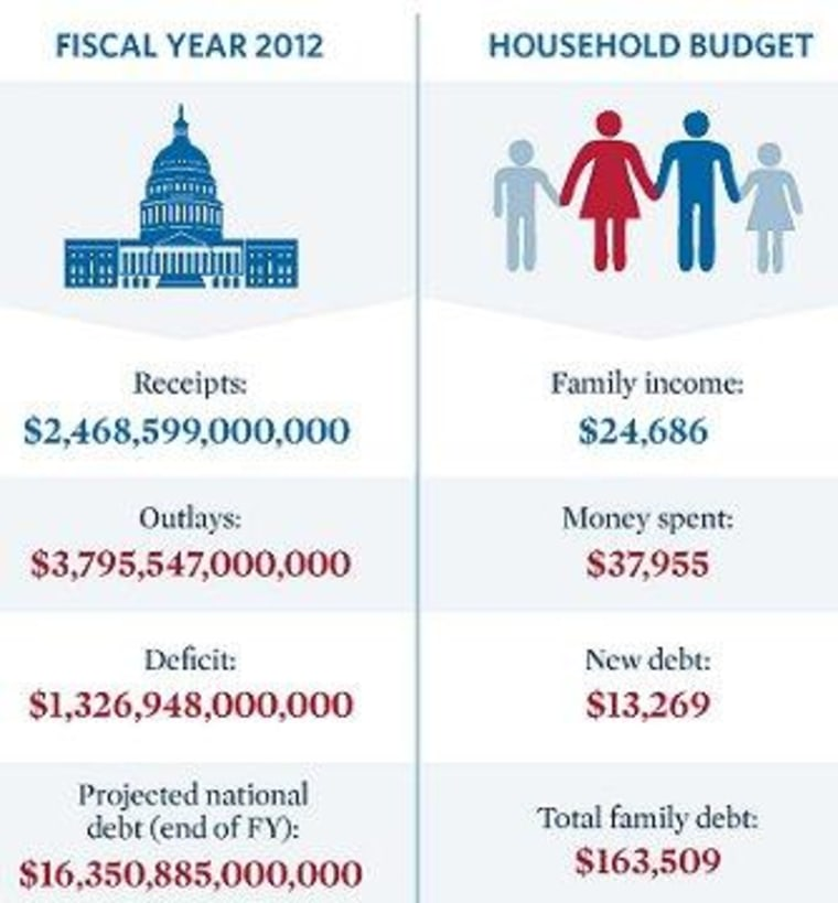 Romney campaign infographic