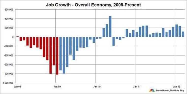 Job totals disappoint, unemployment rate dips