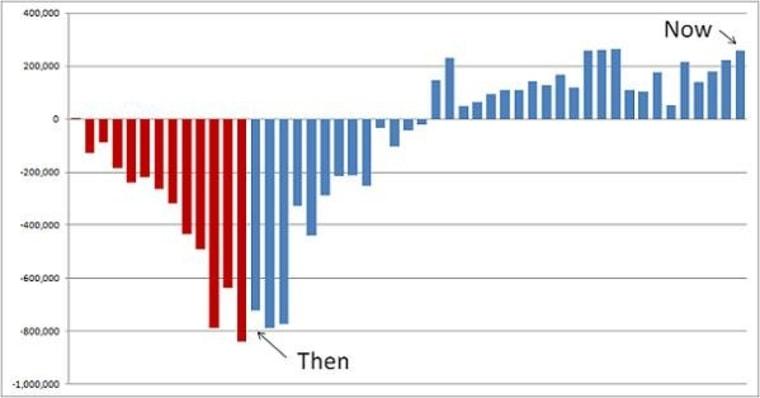Romney vs. Romney vs. Reality