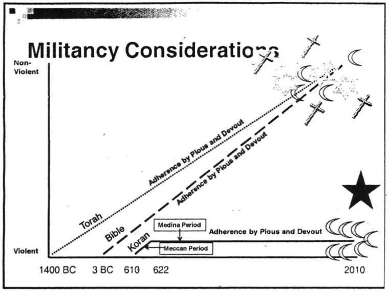 From FBI counterterrorism training material.