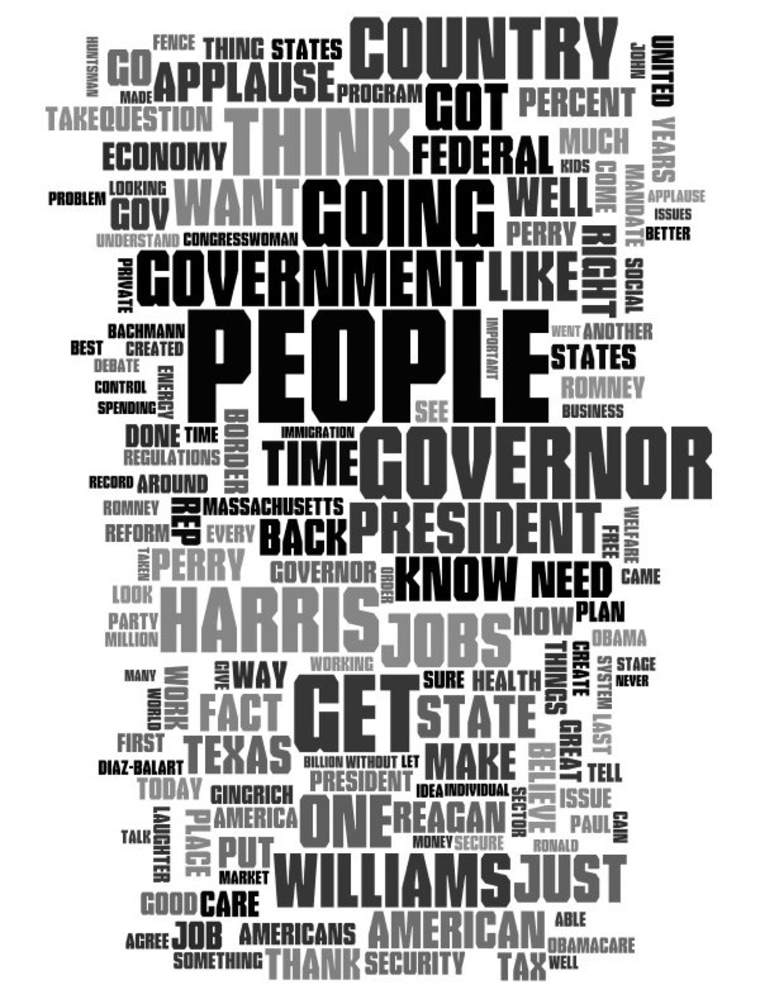 Republican debate word cloud - Ronald Reagan library edition