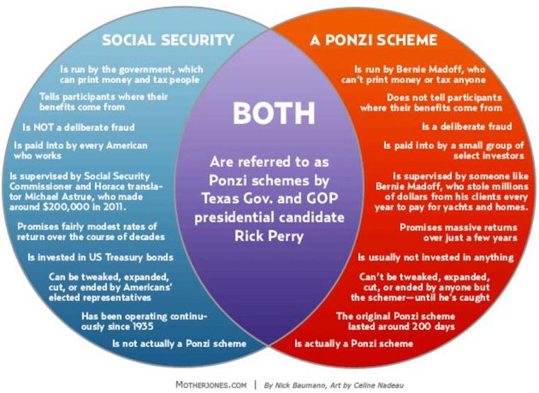 Perry's Ponzi promise