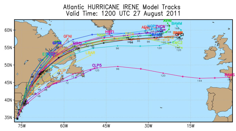 The very models of a modern major hurricane