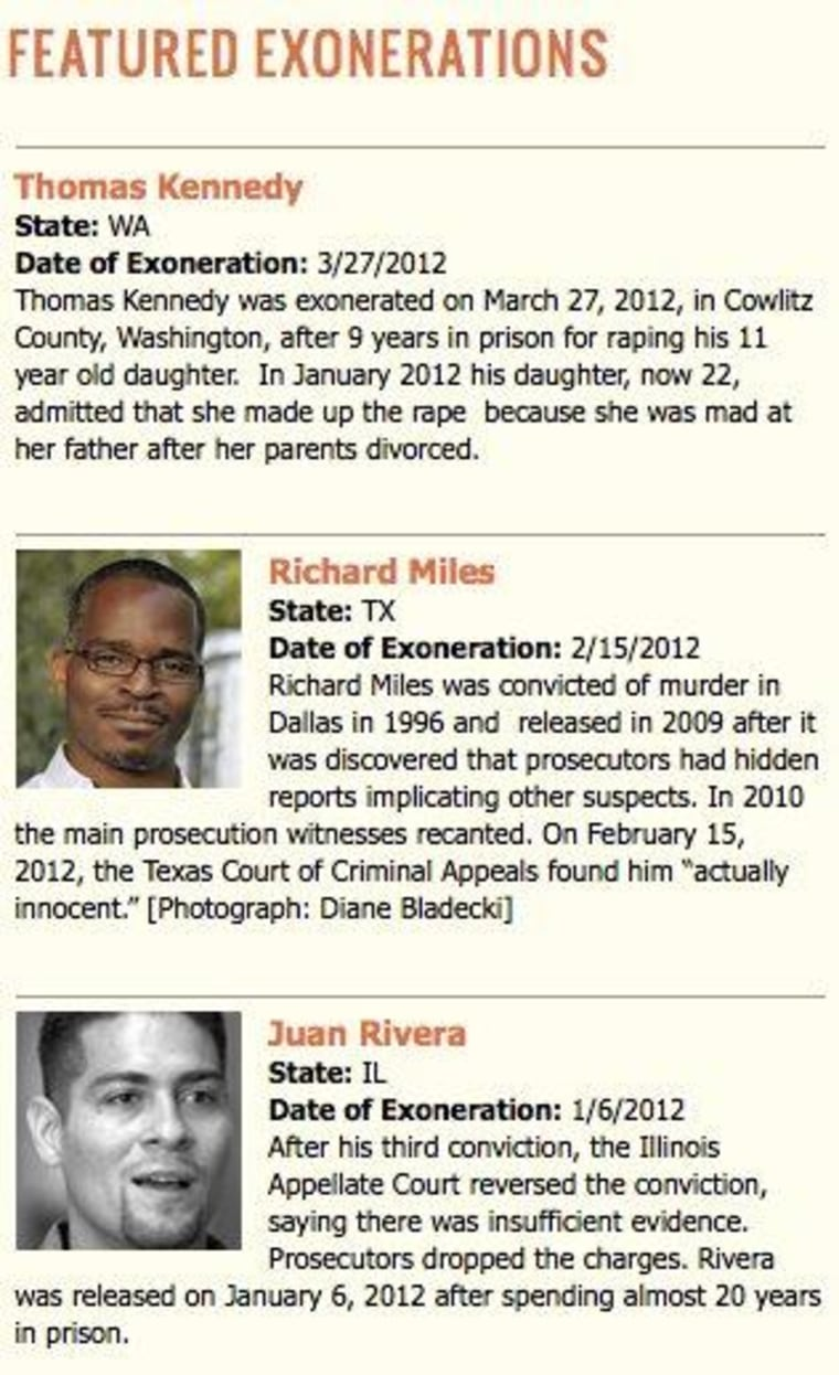 New report exposes wrongful convictions