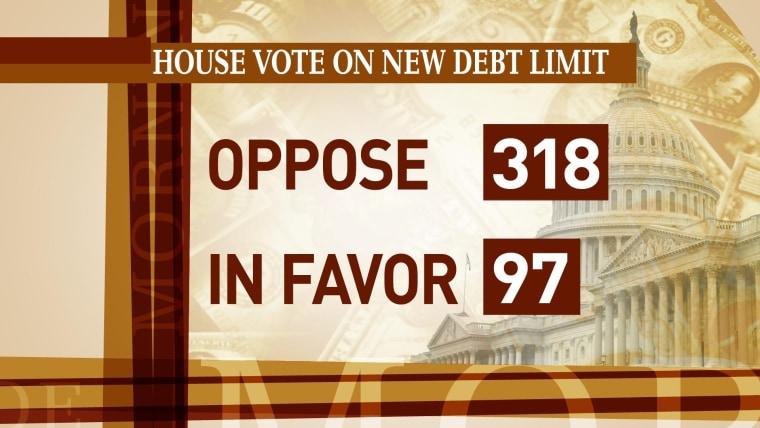 Top Talker: House votes down new debt limit