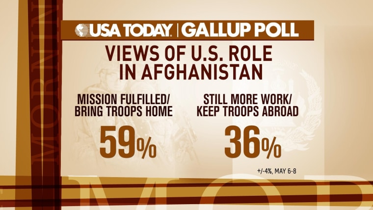 Top Talker: What should the U.S. do about Afghanistan after bin Laden's death?