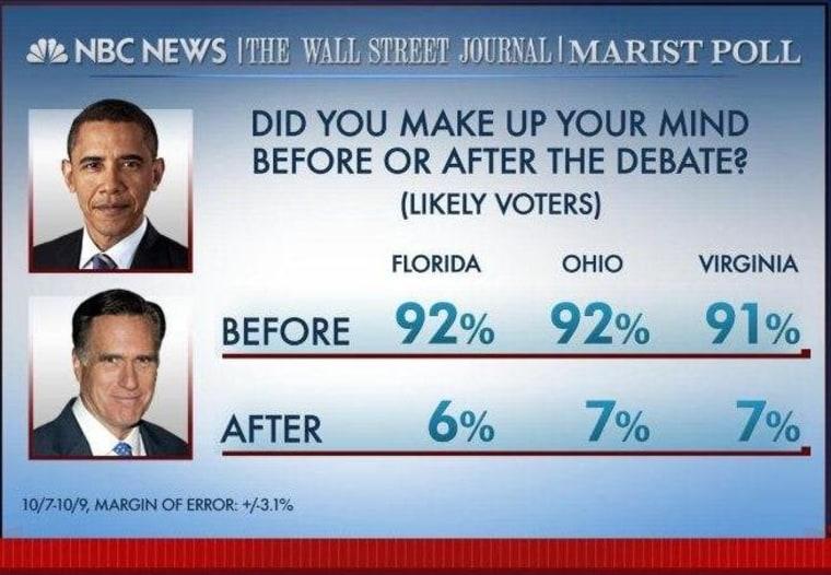 Unpacking the polls