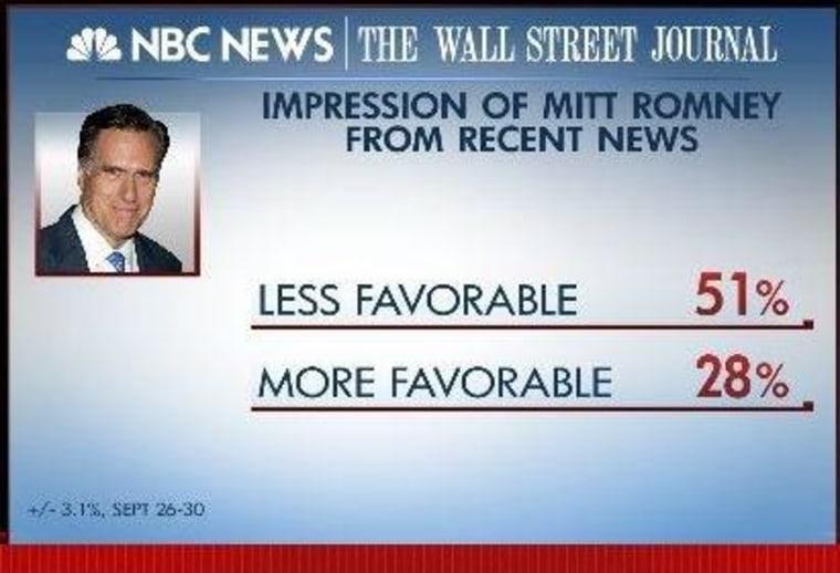 Will Mitt flip the script tonight?