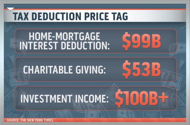 Deciphering the Romney tax plan