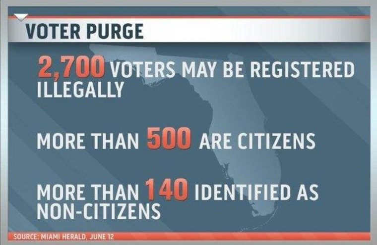 Purging voters