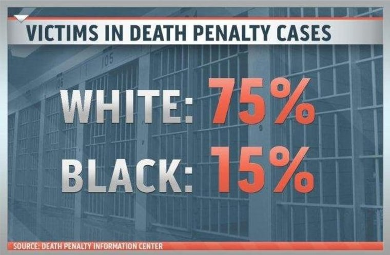 Killing the death penalty