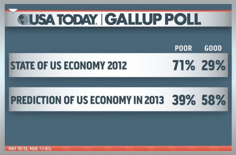 Who can save the U.S. economy?