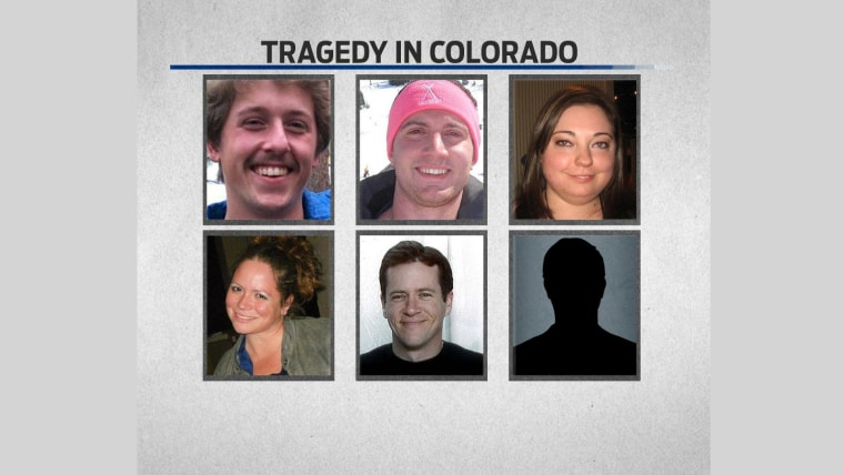 Programmed Heroes: Analyzing the aftermath from the Aurora shooting