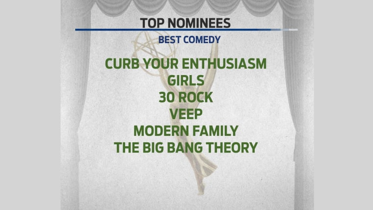 And the nominees are….