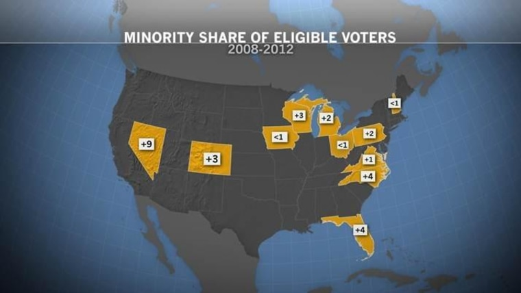 Increase in Minority Voters as a share of the U.S. Electorate 2008- 2012
