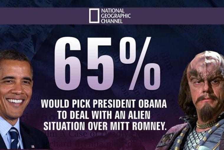 Americans pick Obama in alien attack