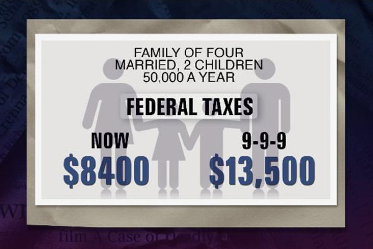 Focus on the millionaire family