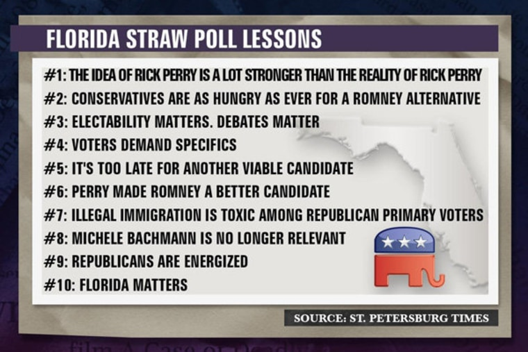 Top 10 Florida straw poll lessons