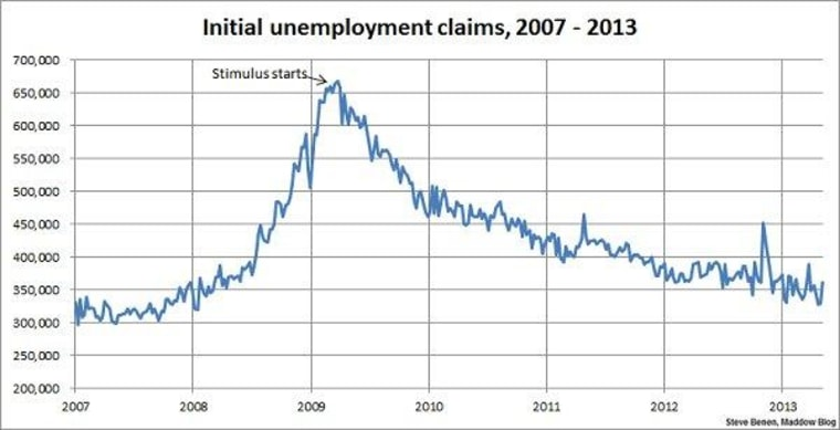 Jobless claims spike unexpectedly