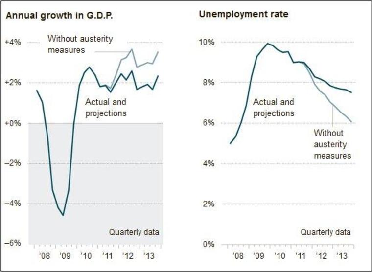 A familiar economic foe