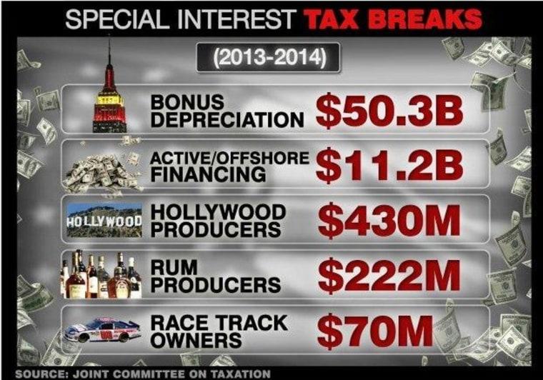 cliff tax goodies