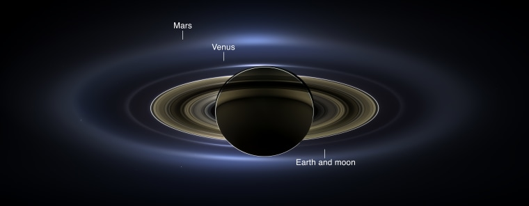 On July 19, 2013, NASA's Cassini spacecraft slipped into Saturn's shadow and turned to image the planet, seven of its moons, its inner rings, and Earth.