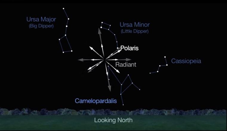 Finding the Comet 209P/LINEAR meteor shower