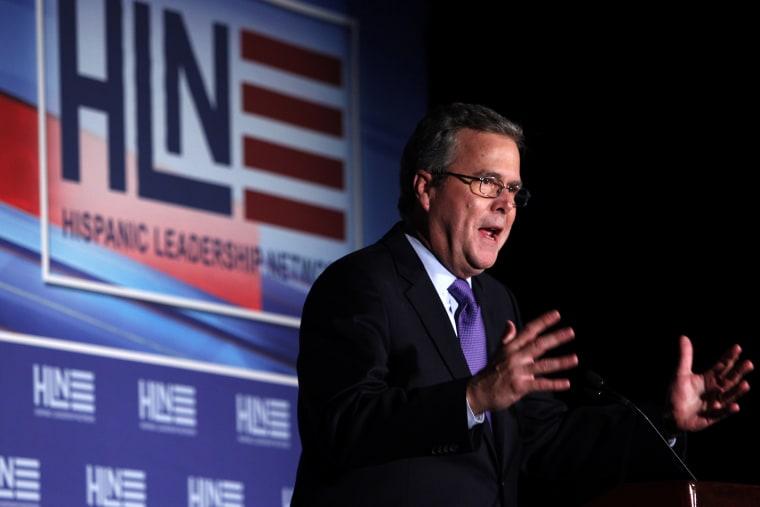 Former Fla. Gov. Jeb Bush gestures as he speaks at the Hispanic Leadership Network's conference, Jan. 26, 2012.