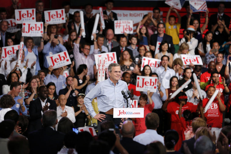 Republican U.S. presidential candidate and former Florida Governor Jeb Bush formally announces his campaign for the 2016 Republican presidential nomination during a kickoff rally in Miami, Fla., June 15, 2015. (Photo by Joe Skipper/Reuters)