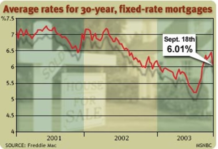 """""""Although refinancing has fallen off somewhat, home buying activity remains vigorous, unfazed by market chatter that the end of the housing boom is near,"""" Frank Nothaft, Freddie Mac chief economist, said."""