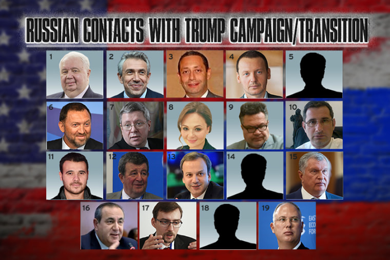 The Rachel Maddow Show's running list of Russian and Kremlin-connected contacts with the Donald Trump campaign. (Updated 11/29/17)