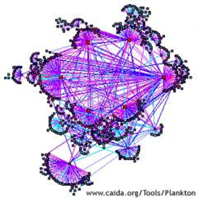 This visualization by Bradley Huffaker charts the hierachical topology of the international Web cache. The lines between squares represent Internet linkages.