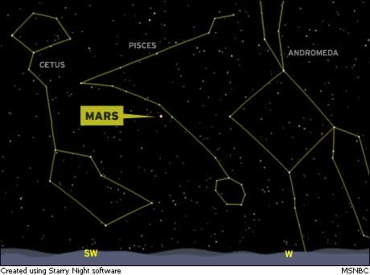 Chart shows Mars' location in the sky at 9 p.m. local time at midnorthern latitudes.