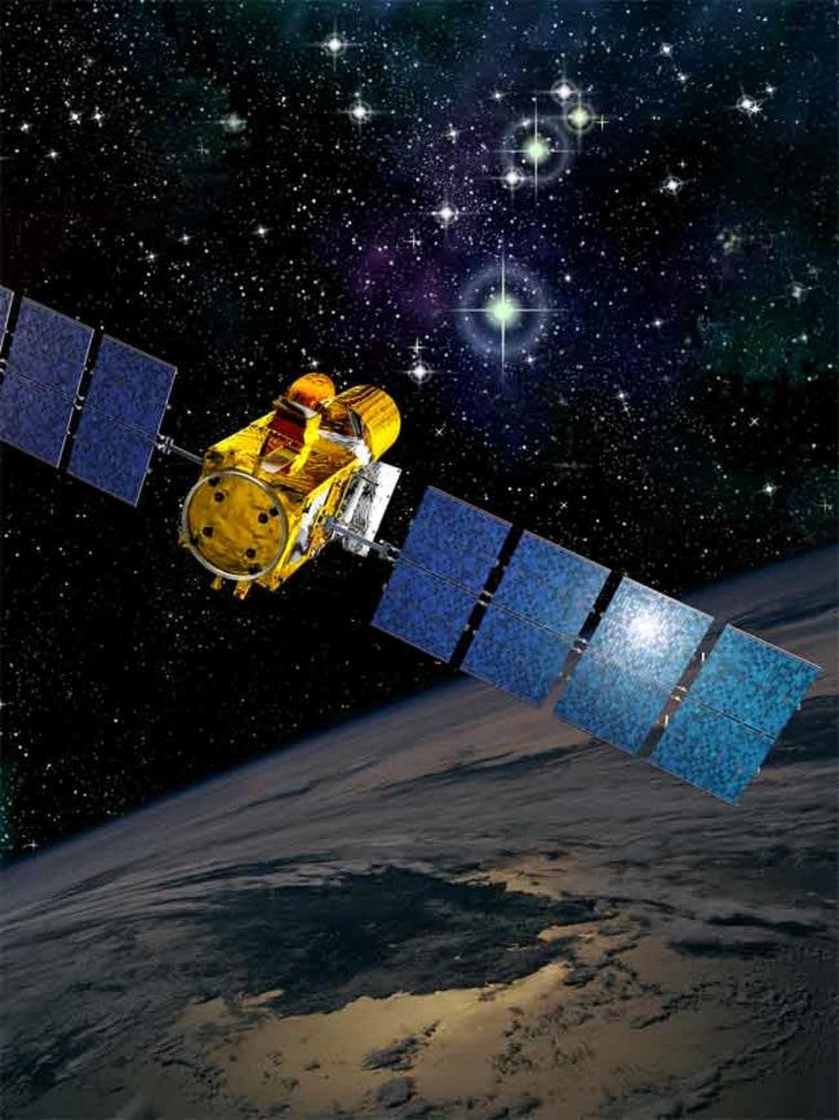Image: COROT satellite