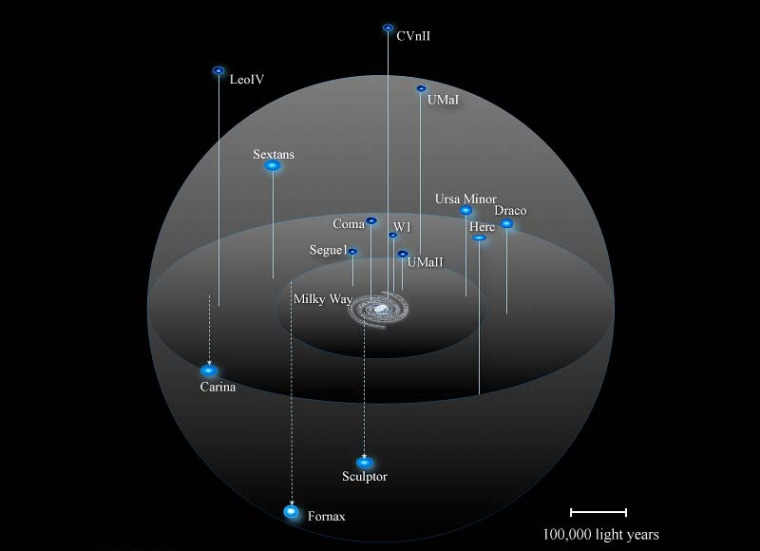 Image: Satellite galaxies