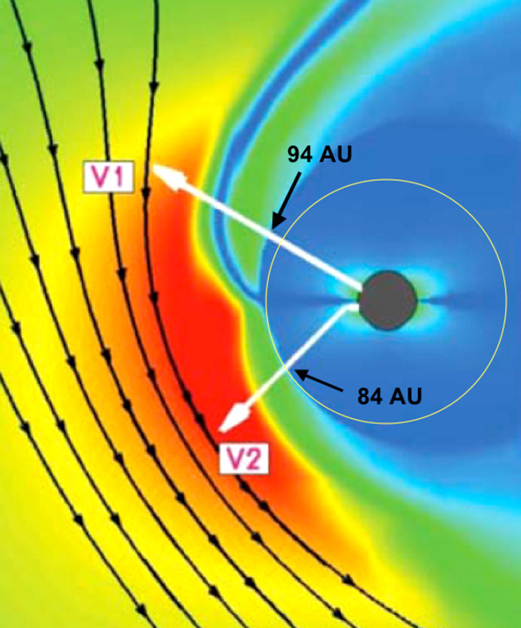 Image: Illustration of Voyager trajectories
