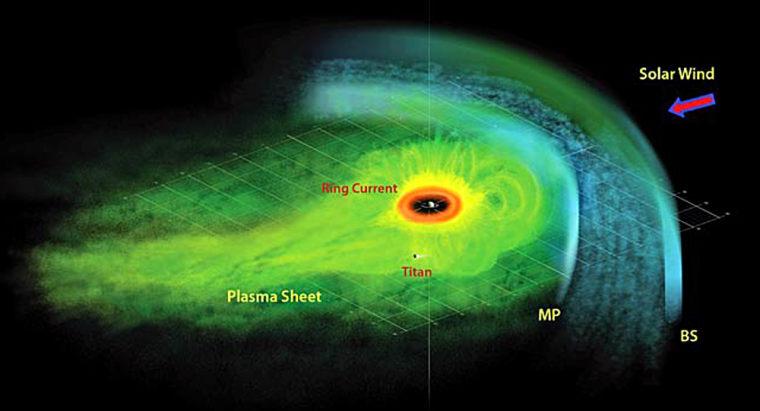 Image: An artist's rendition of the plasma torus created by Saturn's moon Enceladus