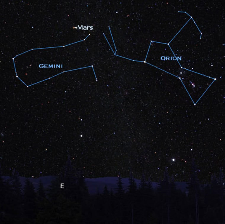 Image: Mars seen above Gemini and Orion