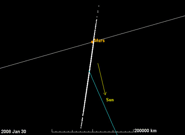Image: This plot depicts a refined course for the asteroid 2007 WD5 as it approaches a possible impact with the planet Mars.