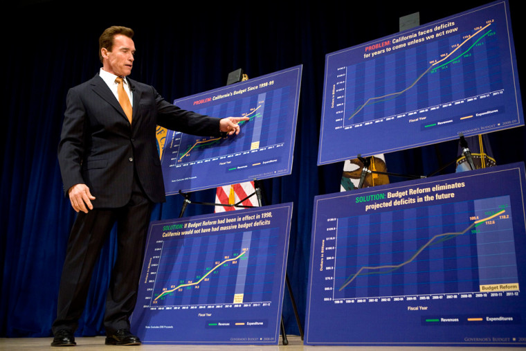 Image: California Governor Arnold Schwarzenegger unveils his budget proposal in Sacramento