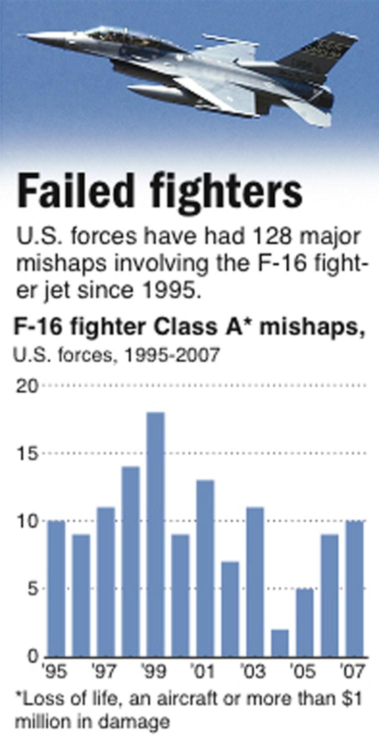 Image: F-16 crashes