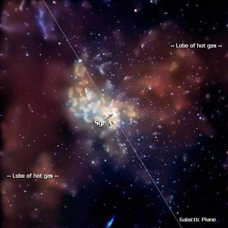 Image: Sagittarius A*