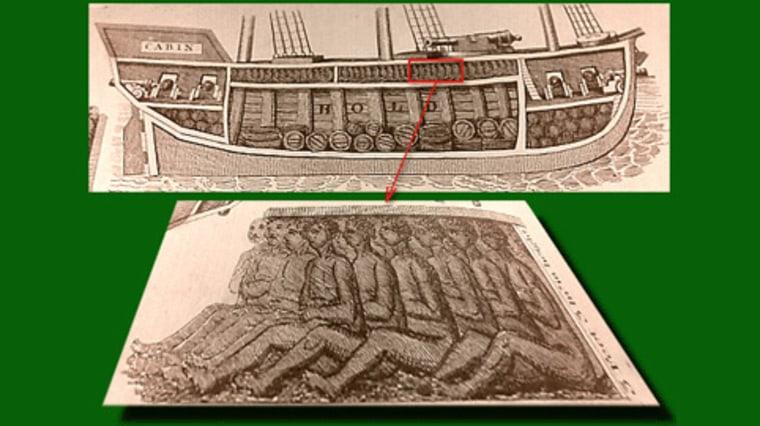 Image: Sketch of a slave ship
