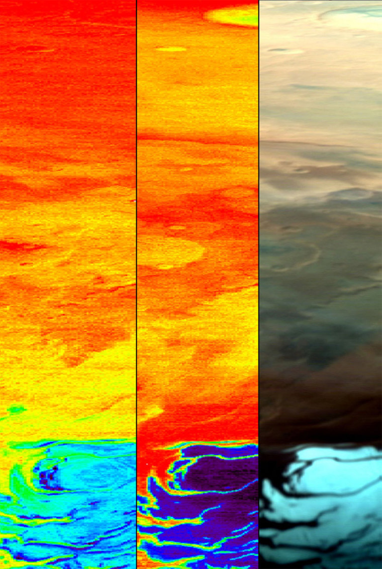 These three bands show the southern polar cap of Mars, as observed by OMEGA, the oribiter's combined camera and infrared spectrometer, on Jan. 18. The right band represents the visible image, the middle one the CO2 (carbon dioxide) ice and the left one the H2O (water) ice.