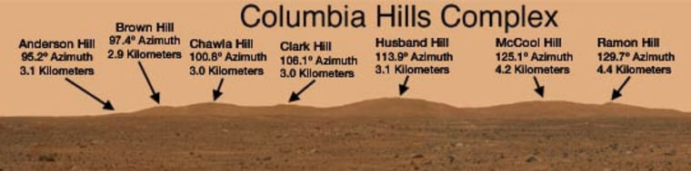 The Columbia Hills, shown on this panoramic image, lie southeast of the Spirit rover landing site.