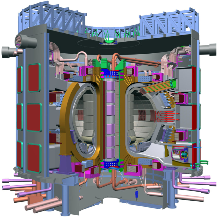 This illustration shows a cutaway view of the nuclear fusion reactor planned for ITER. The main vacuum vessel would be 100 feet (30 meters) high. The tokamak-style reactorwould begin operations around 2014.
