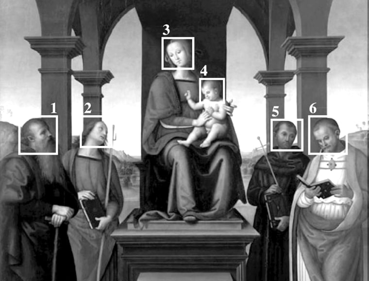 "Six faces in Perugino's ""Madonna With Child"" were analyzed for high-resolution consistencies. The faces labeled 1, 2 and 3 showed a consistent style, while the others exhibited wide variations. The color image was converted to grayscale for the analysis."